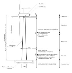 Wind Turbine drawing_
