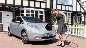 Electric Car - Nissan Leaf_.jpg